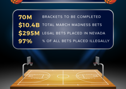 3 Reasons You Need a Sports Betting System to Make Money With Your Sport Picks