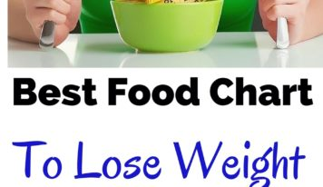 Best Way To Lose Weight Fast – Latest News And Tips