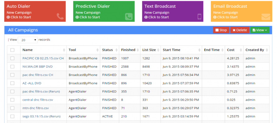 Predictive Dialer Software – Functions, Benefits and Features of This Tool