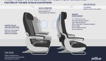 How to surf WiFi above the clouds? In-flight net era defined